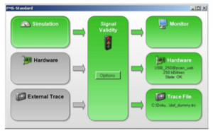 CANgine FMS-Sim-SW Telematik von ESS Embedded Systems Solutions GmbH