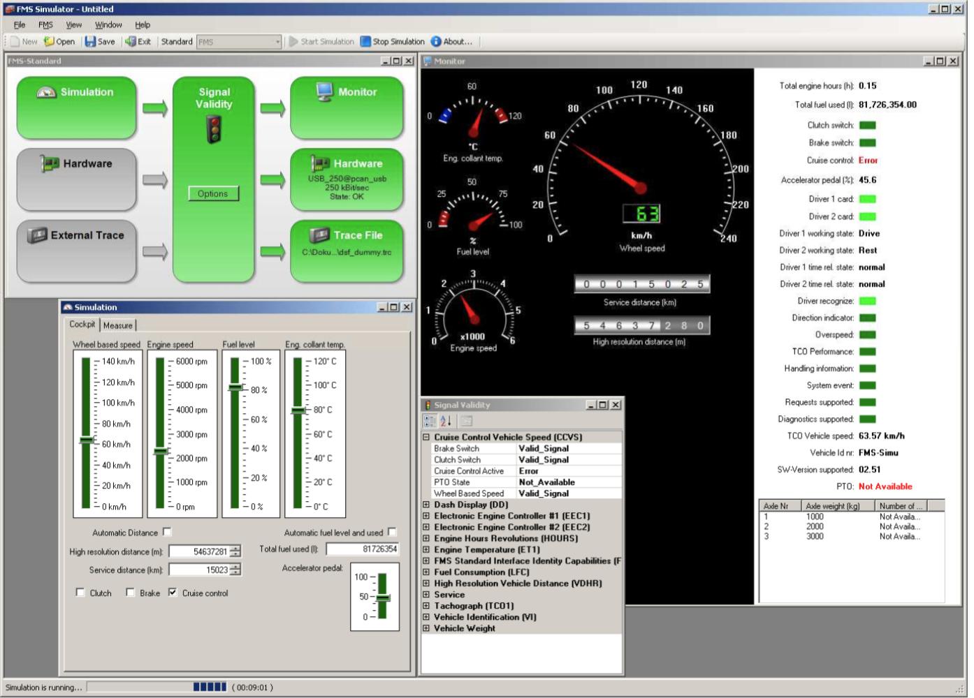 CANgine FMS-Sim-SW 2 Telematik von ESS Embedded Systems Solutions GmbH